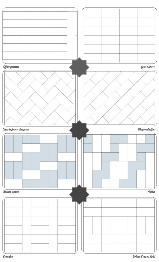 Subway tile patterns (Source unknown)